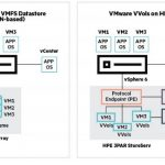HPE 3 PAR With VMware Virtual Volumes (VVols)