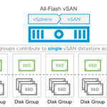 انواع هاردهای SSD قابل استفاده در VMware VSAN