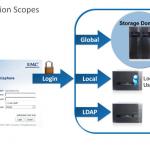 How To Use Unisphere – EMC VNX